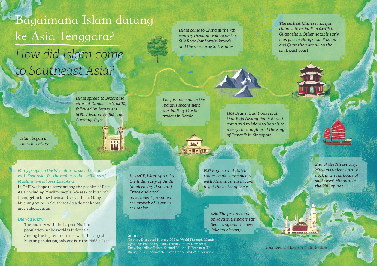How did Islam come to Southeast Asia? — Billions
